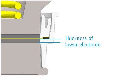Contentbilder_Thickness_lower_electrode