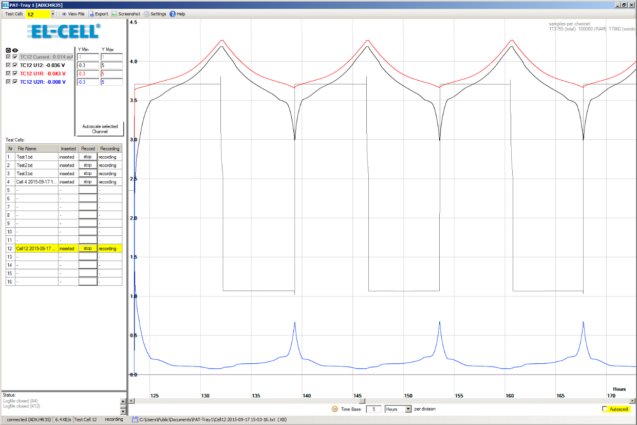 Screenshot showing voltages and current recorded with the EC-Link software during cc-cv cycling.