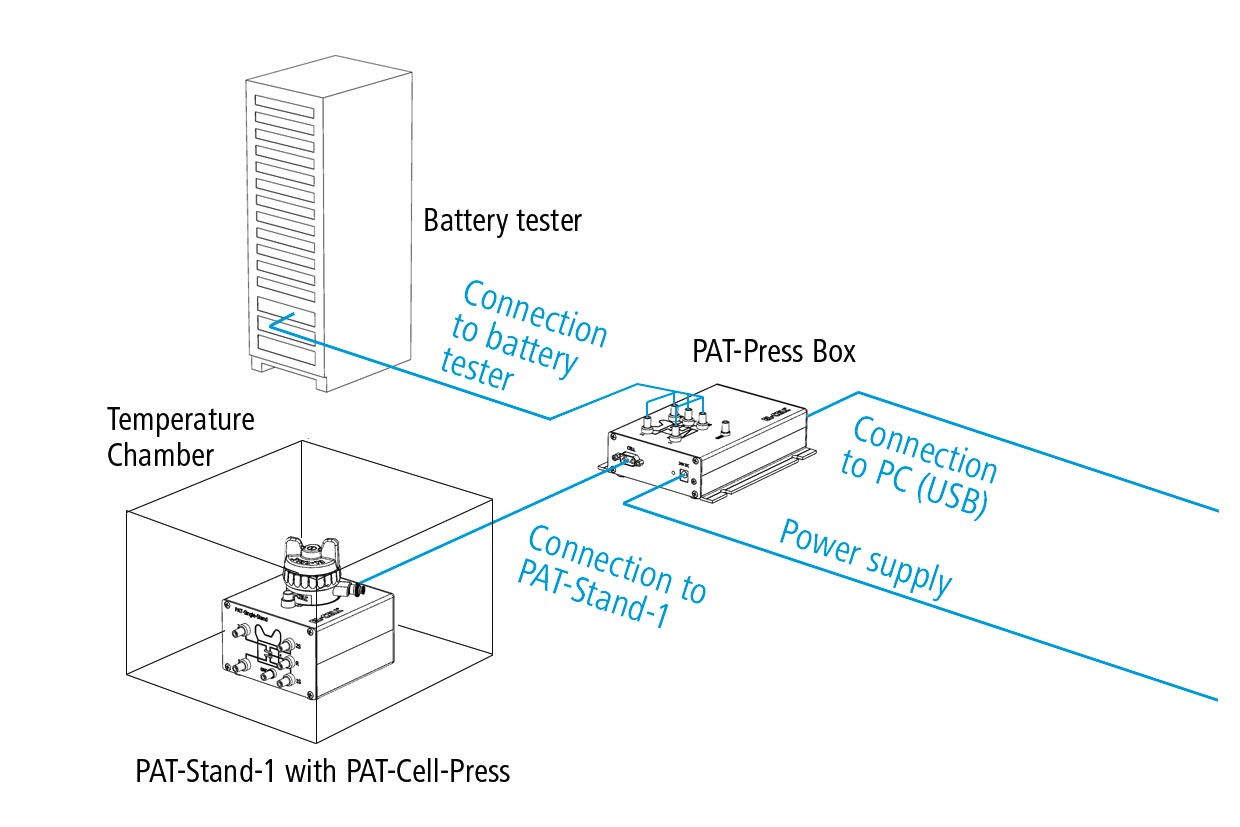 Pat Stand 1 El Cell Battery Tester Circuit Manufacturers In Schematic View Of A Connected Testing Press
