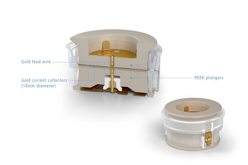 Specialized PAT-Core with reusable plunger made of PEEK polymer and gold current collectors (optionally other metals such as Pt, Ni)